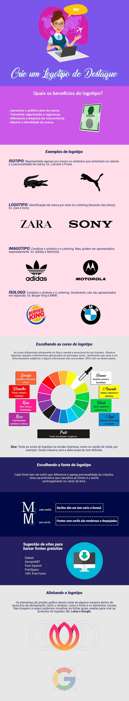 Infográfico sobre como fazer uma logomarca de impacto para a sua agência de viagens